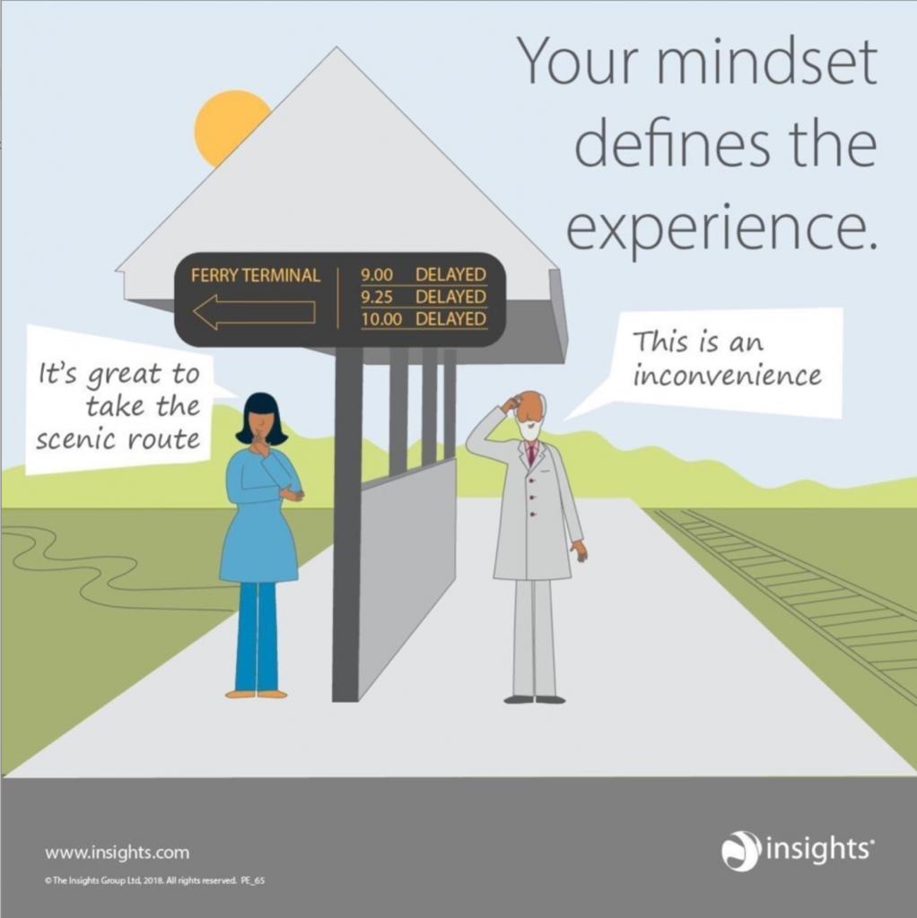 LifeForward Insights mindset defines experience