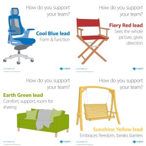LifeForward Insights support team