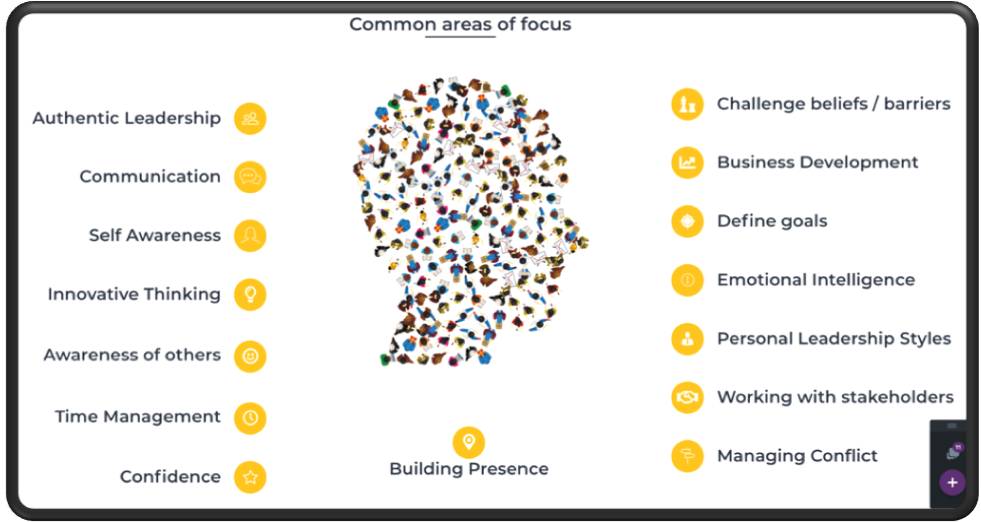 LifeForward leadership qualities