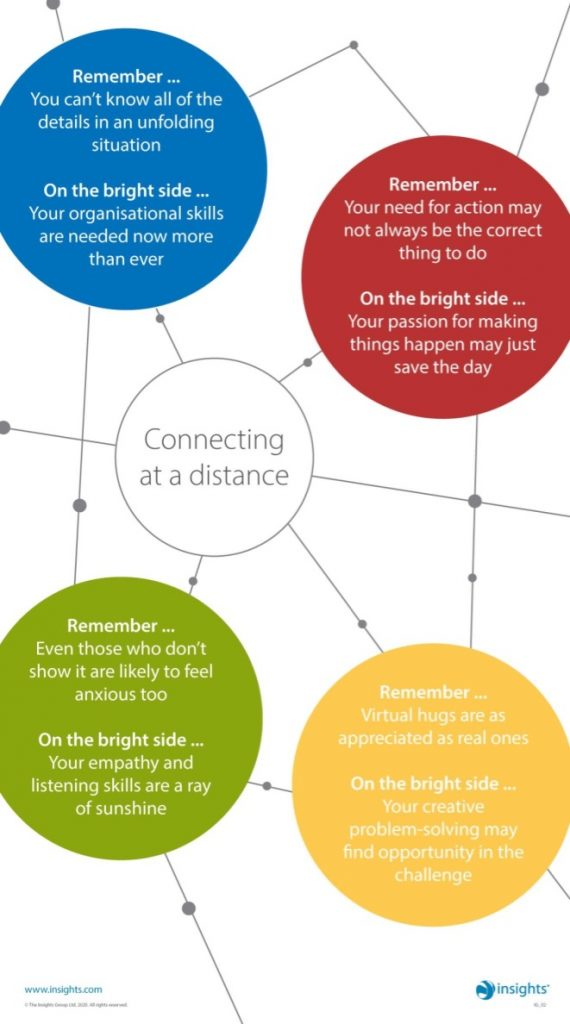 Insights Colour Energies and Connecting at a Distance