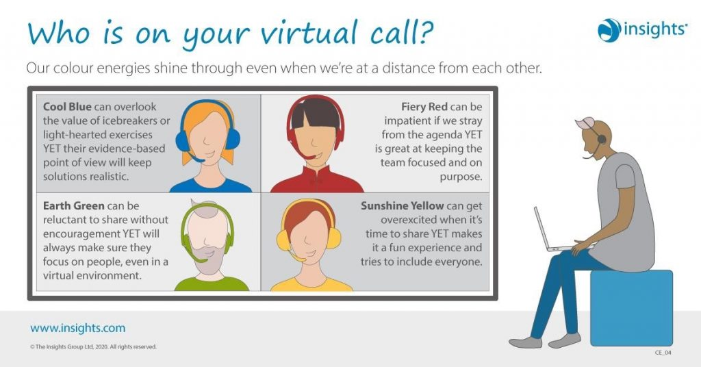 Insights Discovery® and virtual calls
