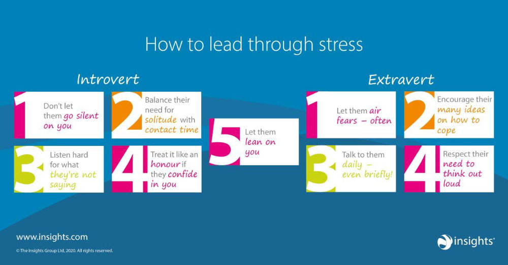 Leading through stress Resilience LifeForward