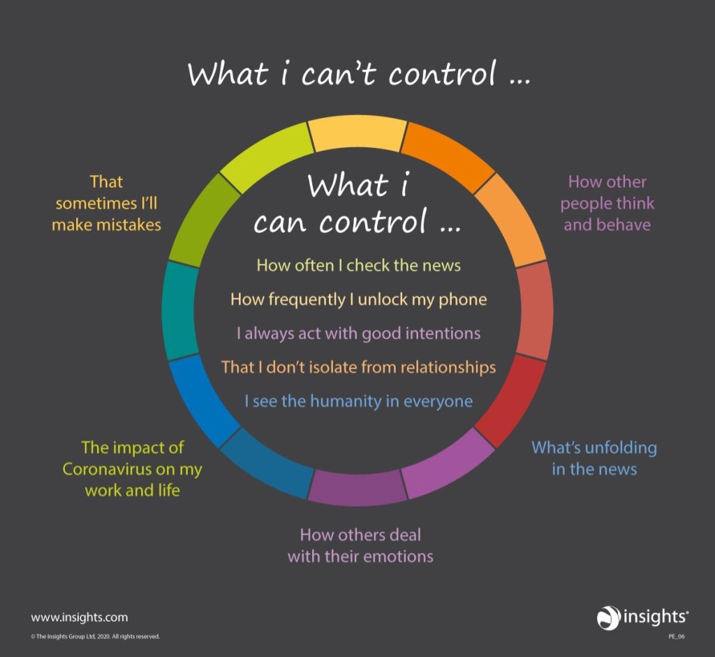 LifeForward Insights What I can control