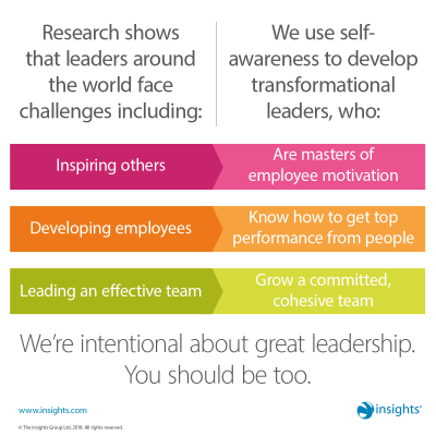 083) LifeForward Insights Leadership Challenges